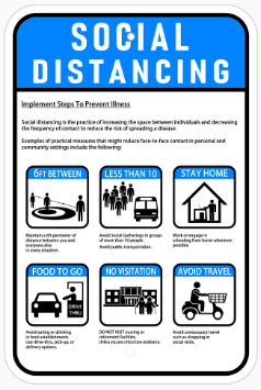 Social Distancing Sign By Michigan Custom Signs